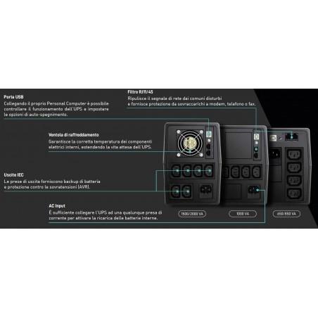 GTEC UPS Pulse 1000 - Line...