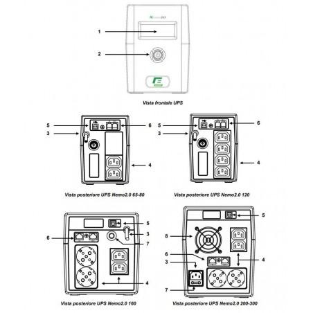 Elsist Nemo 2.0 160 Gruppo di Continuità - UPS Line Interactive 1600VA/800W